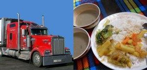 PUT Tax vs Food Assistance
